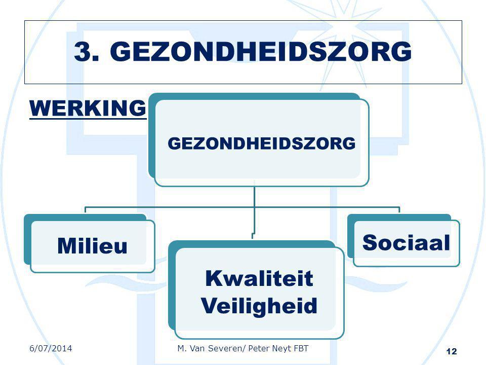 WERKING: 12 GEZONDHEIDSZORG Milieu Kwaliteit Veiligheid Sociaal 6/07/2014M. Van Severen/ Peter Neyt FBT 3. GEZONDHEIDSZORG