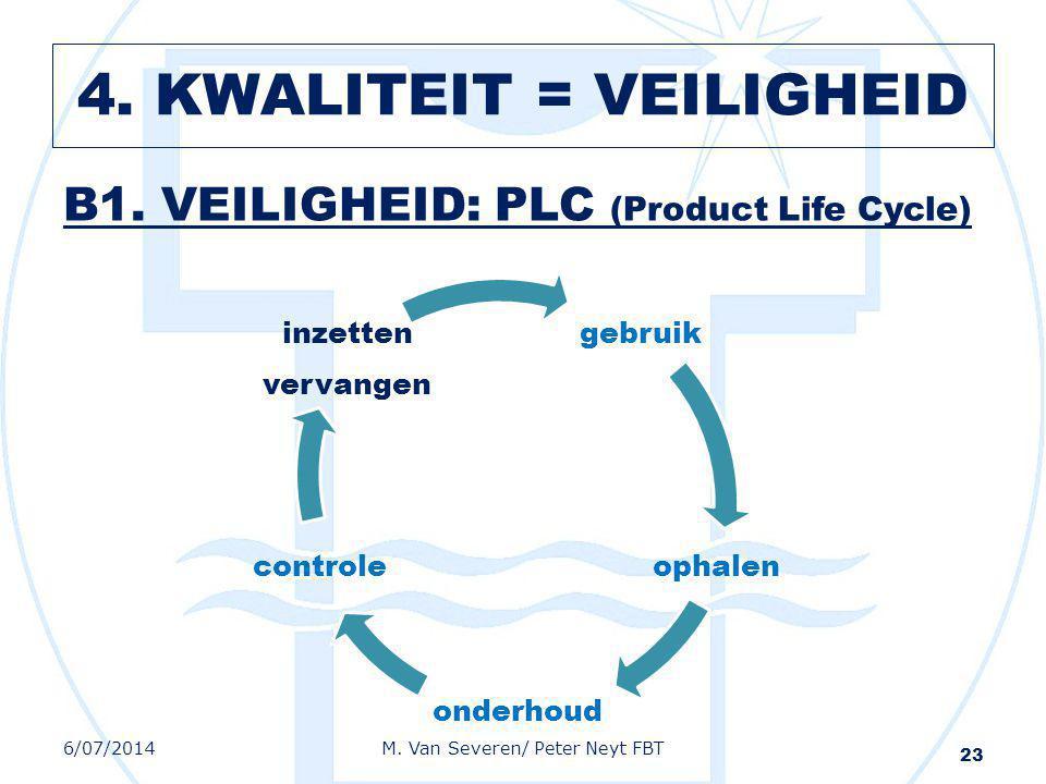 B1. VEILIGHEID: PLC (Product Life Cycle) 23 gebruik ophalen onderhoud controle inzetten vervangen 6/07/2014M. Van Severen/ Peter Neyt FBT 4. KWALITEIT