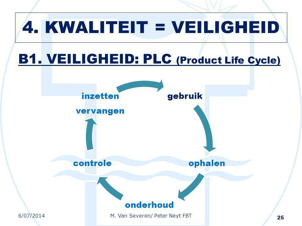 B1. VEILIGHEID: PLC (Product Life Cycle) 25 gebruik ophalen onderhoud controle inzetten vervangen 6/07/2014M. Van Severen/ Peter Neyt FBT 4. KWALITEIT