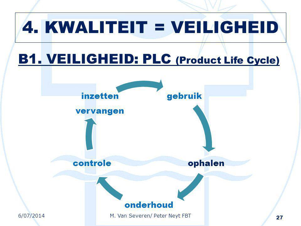 B1. VEILIGHEID: PLC (Product Life Cycle) 27 gebruik ophalen onderhoud controle inzetten vervangen 6/07/2014M. Van Severen/ Peter Neyt FBT 4. KWALITEIT