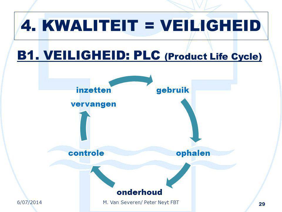 B1. VEILIGHEID: PLC (Product Life Cycle) 29 gebruik ophalen onderhoud controle inzetten vervangen 6/07/2014M. Van Severen/ Peter Neyt FBT 4. KWALITEIT