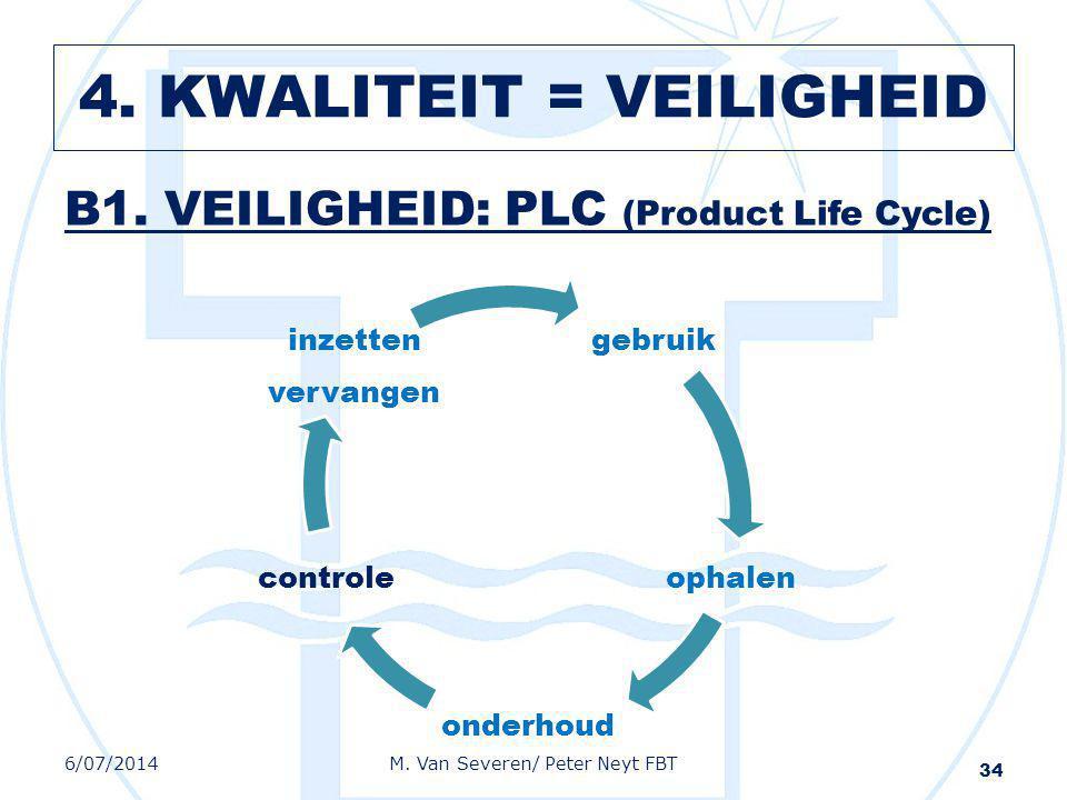 B1. VEILIGHEID: PLC (Product Life Cycle) 34 gebruik ophalen onderhoud controle inzetten vervangen 6/07/2014M. Van Severen/ Peter Neyt FBT 4. KWALITEIT