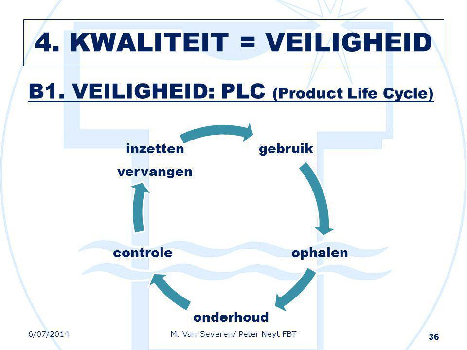 B1. VEILIGHEID: PLC (Product Life Cycle) 36 gebruik ophalen onderhoud controle inzetten vervangen 6/07/2014M. Van Severen/ Peter Neyt FBT 4. KWALITEIT