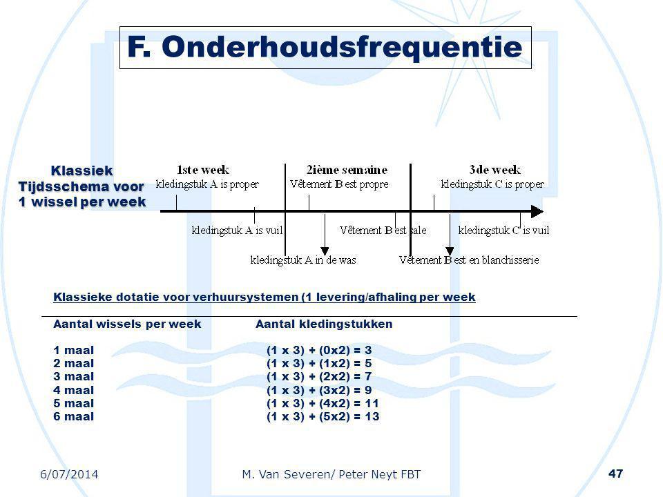 6/07/2014M. Van Severen/ Peter Neyt FBT 47 F. Onderhoudsfrequentie Klassieke dotatie voor verhuursystemen (1 levering/afhaling per week Aantal wissels