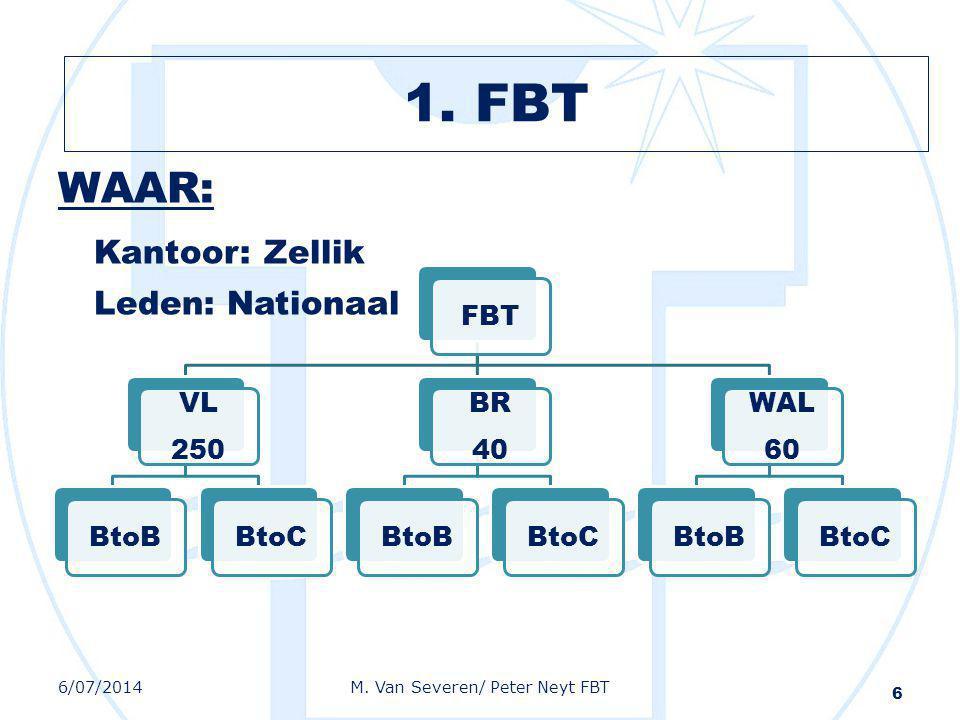 WAAR: Kantoor: Zellik Leden: Nationaal 6 FBT VL 250 BtoBBtoC BR 40 BtoBBtoC WAL 60 BtoBBtoC 6/07/2014M. Van Severen/ Peter Neyt FBT 1. FBT