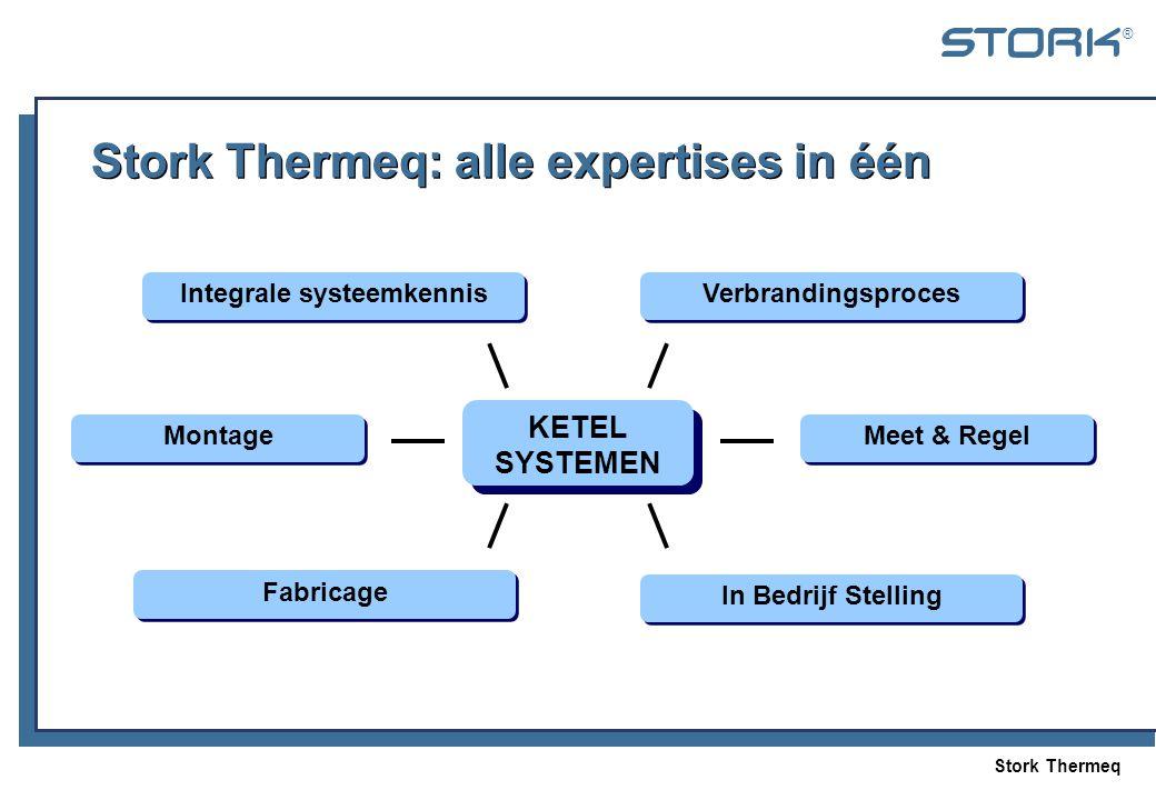 ® Stork Thermeq: alle expertises in één KETEL SYSTEMEN VerbrandingsprocesIntegrale systeemkennis Meet & Regel Fabricage Montage In Bedrijf Stelling