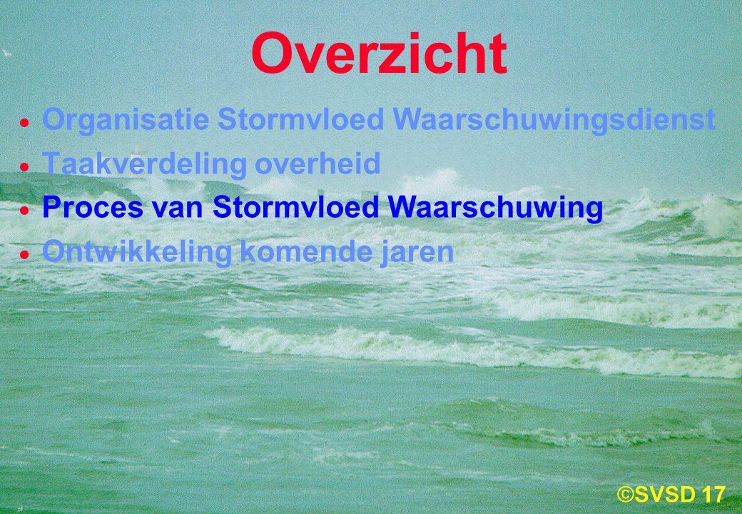 17  Organisatie Stormvloed Waarschuwingsdienst  Taakverdeling overheid  Proces van Stormvloed Waarschuwing  Ontwikkeling komende jaren Overzicht
