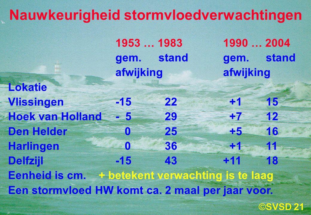 21 Nauwkeurigheid stormvloedverwachtingen 1953 … 19831990 … 2004 gem.standgem.stand afwijking Lokatie Vlissingen-15 22 +115 Hoek van Holland- 5 29 +712 Den Helder 0 25 +516 Harlingen 0 36 +111 Delfzijl-15 43+1118 Eenheid is cm.