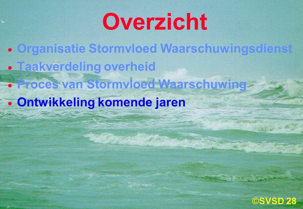28  Organisatie Stormvloed Waarschuwingsdienst  Taakverdeling overheid  Proces van Stormvloed Waarschuwing  Ontwikkeling komende jaren Overzicht