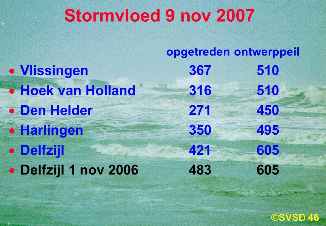 46 Stormvloed 9 nov 2007 opgetredenontwerppeil  Vlissingen367510  Hoek van Holland316510  Den Helder271450  Harlingen350495  Delfzijl421605  Delfzijl 1 nov 2006483605