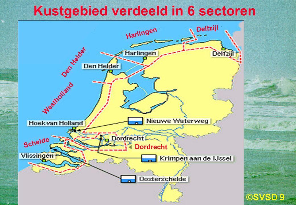9 Kustgebied verdeeld in 6 sectoren Schelde Westholland Den Helder Harlingen Delfzijl Dordrecht