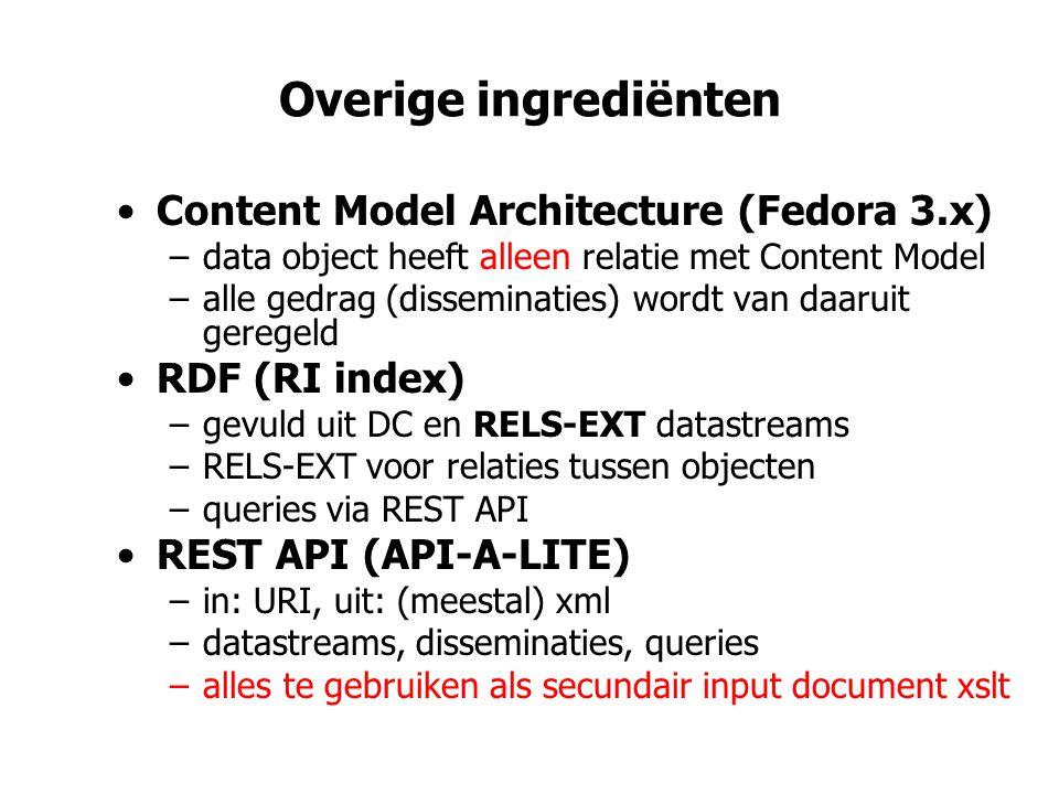 Overige ingrediënten •Content Model Architecture (Fedora 3.x) –data object heeft alleen relatie met Content Model –alle gedrag (disseminaties) wordt van daaruit geregeld •RDF (RI index) –gevuld uit DC en RELS-EXT datastreams –RELS-EXT voor relaties tussen objecten –queries via REST API •REST API (API-A-LITE) –in: URI, uit: (meestal) xml –datastreams, disseminaties, queries –alles te gebruiken als secundair input document xslt
