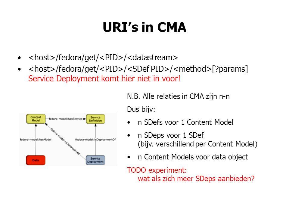 URI's in CMA • /fedora/get/ / • /fedora/get/ / / [?params] Service Deployment komt hier niet in voor.