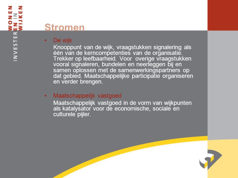 Stromen •De wijk Knooppunt van de wijk, vraagstukken signalering als één van de kerncompetenties van de organisatie.