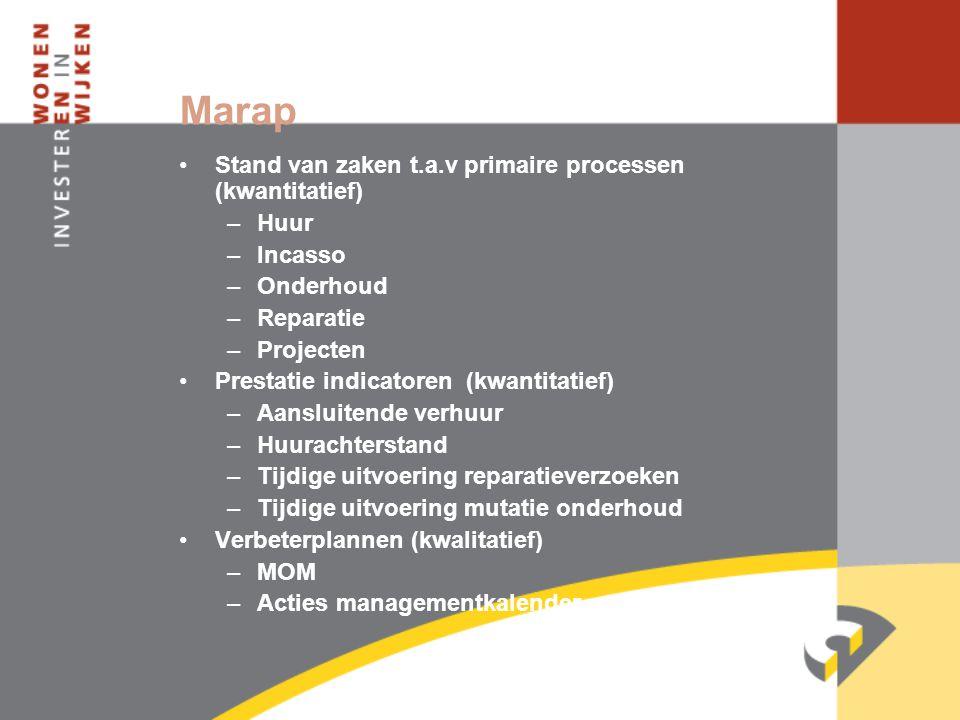 Marap •Stand van zaken t.a.v primaire processen (kwantitatief) –Huur –Incasso –Onderhoud –Reparatie –Projecten •Prestatie indicatoren (kwantitatief) –Aansluitende verhuur –Huurachterstand –Tijdige uitvoering reparatieverzoeken –Tijdige uitvoering mutatie onderhoud •Verbeterplannen (kwalitatief) –MOM –Acties managementkalender