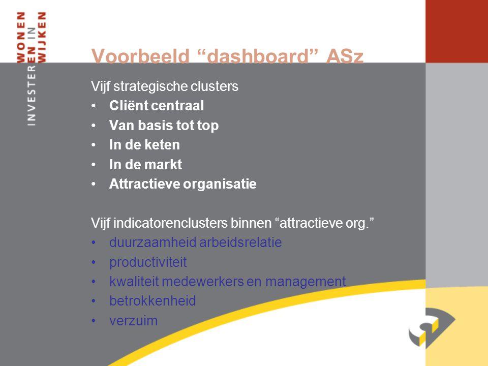 Voorbeeld dashboard ASz Vijf strategische clusters •Cliënt centraal •Van basis tot top •In de keten •In de markt •Attractieve organisatie Vijf indicatorenclusters binnen attractieve org. •duurzaamheid arbeidsrelatie •productiviteit •kwaliteit medewerkers en management •betrokkenheid •verzuim