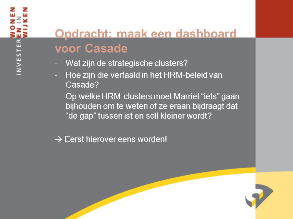 Opdracht: maak een dashboard voor Casade -Wat zijn de strategische clusters.
