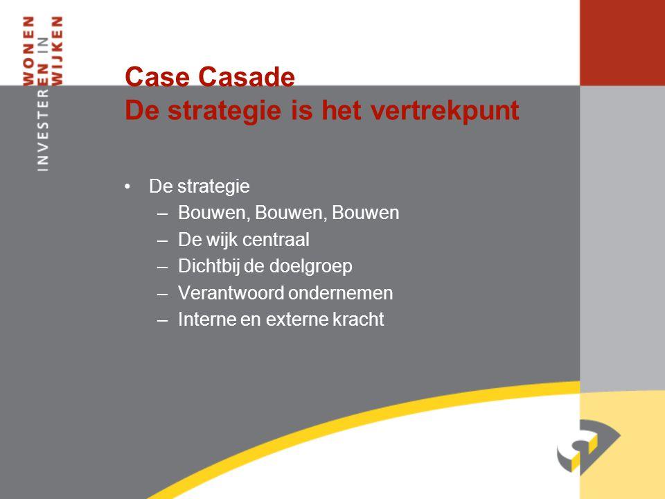 Case Casade De strategie is het vertrekpunt •De strategie –Bouwen, Bouwen, Bouwen –De wijk centraal –Dichtbij de doelgroep –Verantwoord ondernemen –Interne en externe kracht