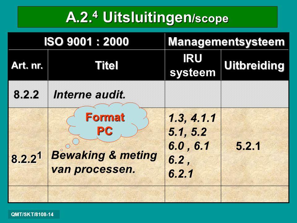 QMT/SKT/8108-14 ISO 9001 : 2000 Managementsysteem Art.
