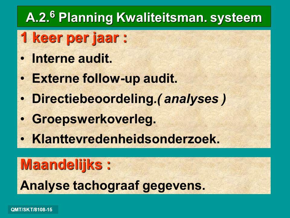 QMT/SKT/8108-15 1 keer per jaar : • Interne audit.