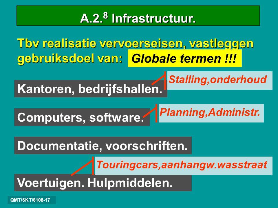 QMT/SKT/8108-17 A.2.8 Infrastructuur.