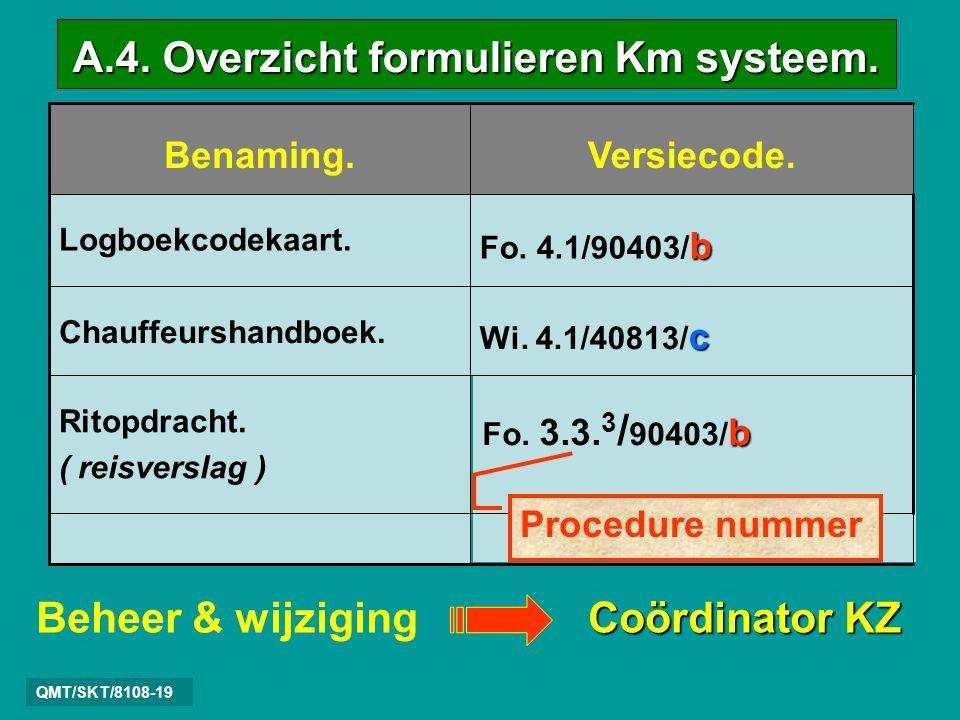 QMT/SKT/8108-19 A.4.Overzicht formulieren Km systeem.