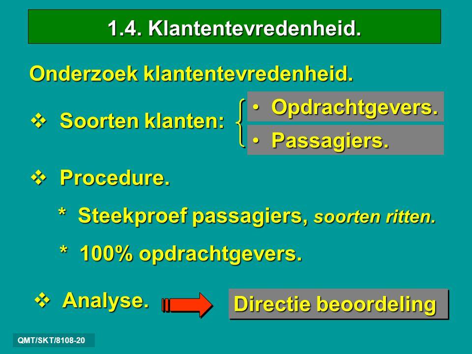 QMT/SKT/8108-20 1.4.Klantentevredenheid. Onderzoek klantentevredenheid.