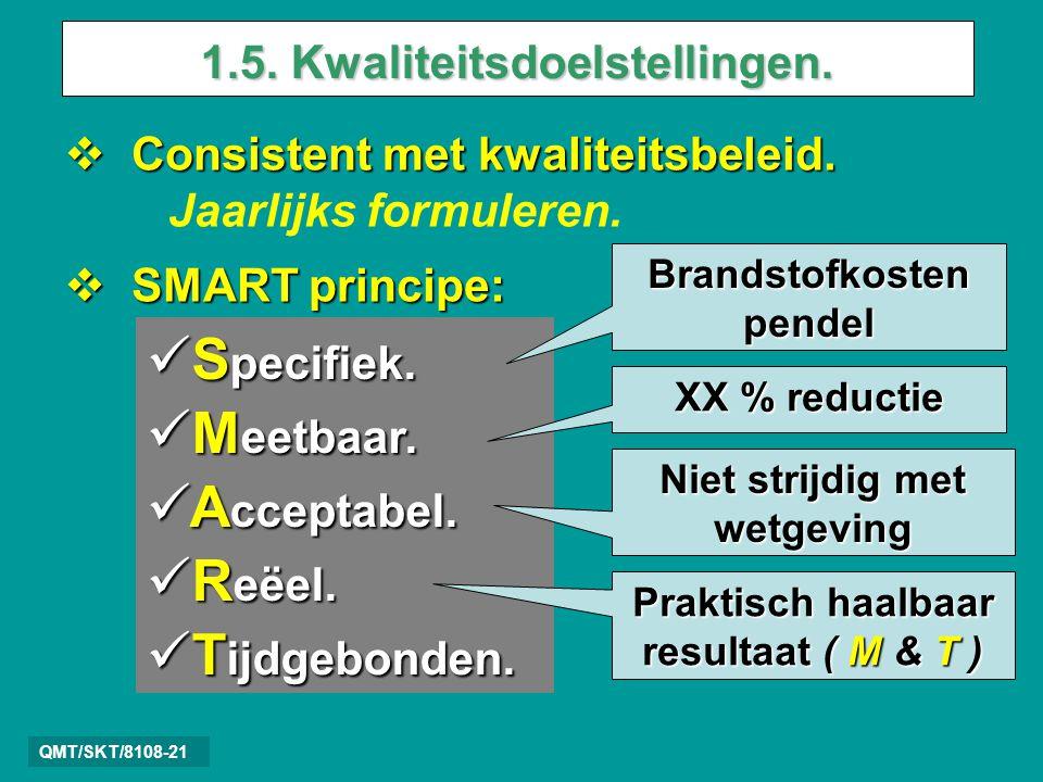 QMT/SKT/8108-21 1.5.Kwaliteitsdoelstellingen.  C onsistent met kwaliteitsbeleid.