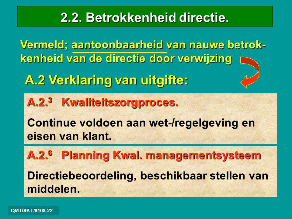 QMT/SKT/8108-22 2.2.Betrokkenheid directie.