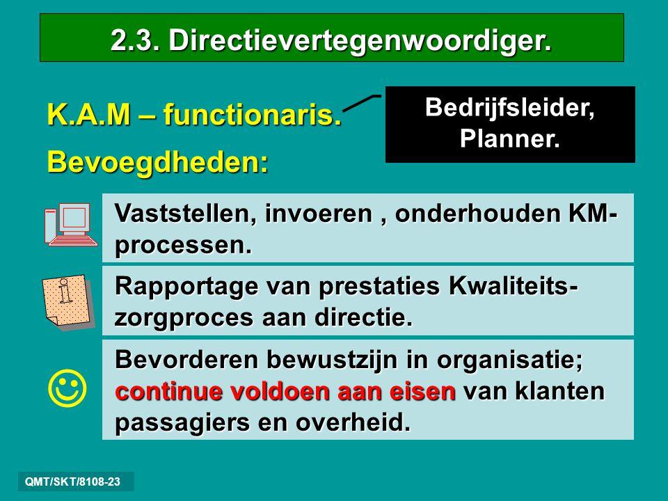 QMT/SKT/8108-23 2.3.Directievertegenwoordiger. K.A.M – functionaris.