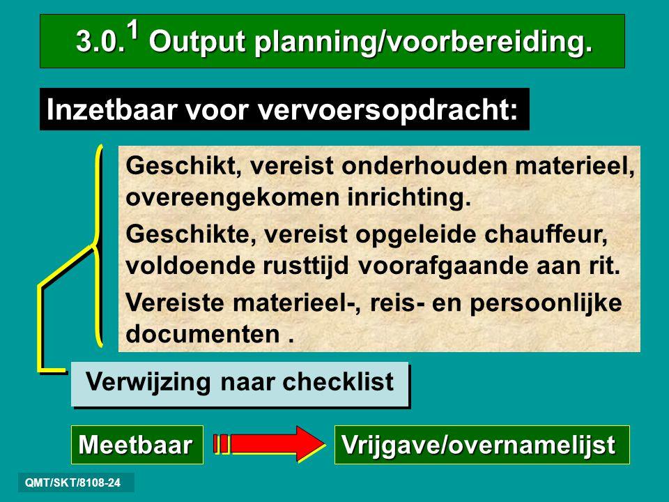 QMT/SKT/8108-24 3.0.1 Output planning/voorbereiding.