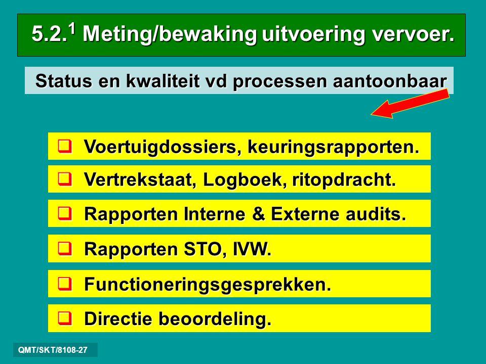 QMT/SKT/8108-27 5.2.1 Meting/bewaking uitvoering vervoer.