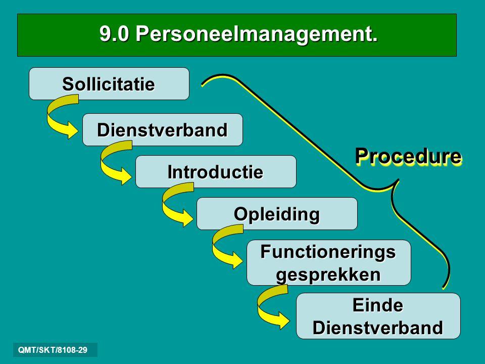 QMT/SKT/8108-29 9.0 Personeelmanagement.