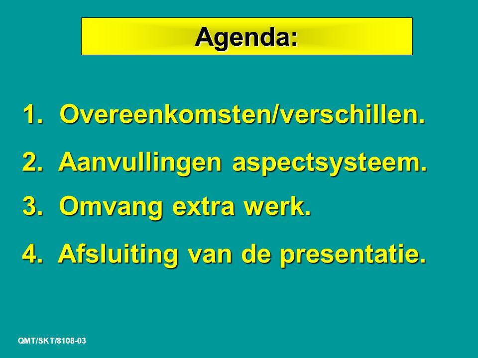 QMT/SKT/8108-03 Agenda: 1.O vereenkomsten/verschillen.