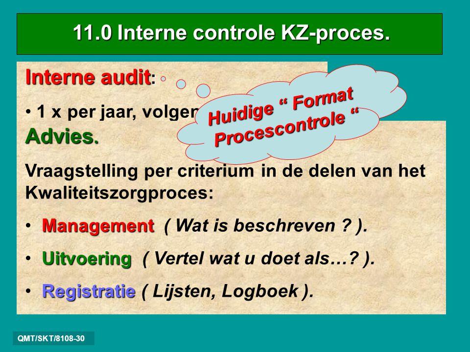 QMT/SKT/8108-30 11.0 Interne controle KZ-proces.Interne audit: • 1 x per jaar, volgens procedure.