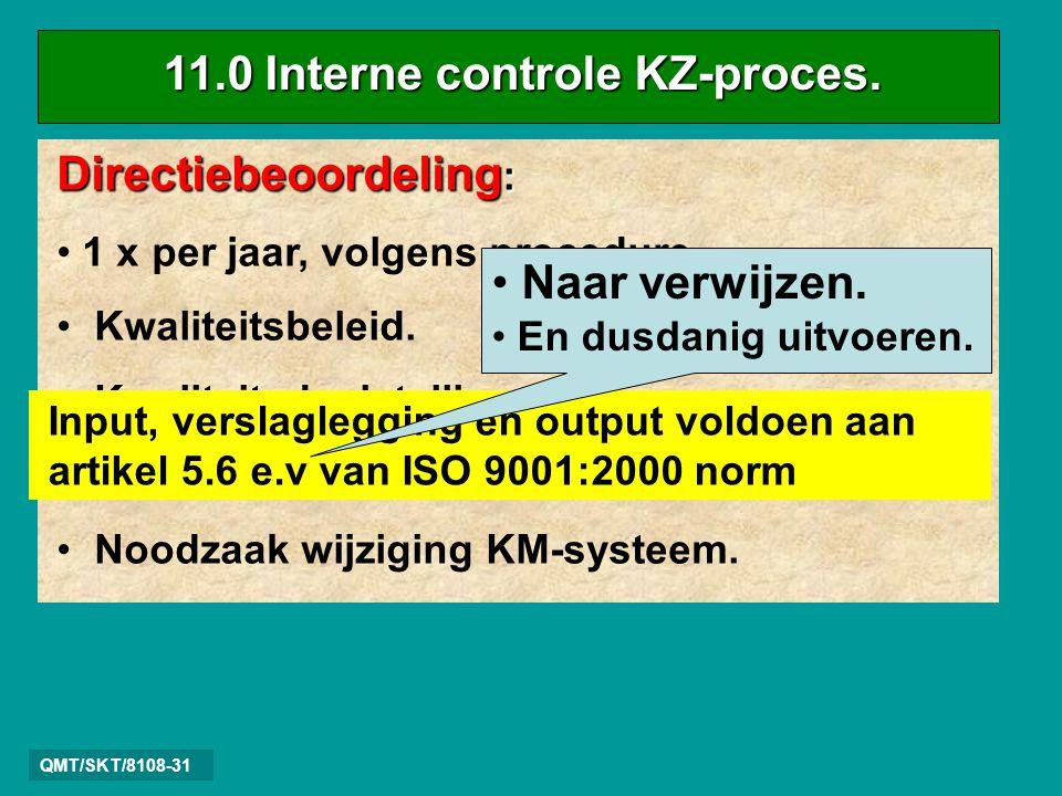 QMT/SKT/8108-31 11.0 Interne controle KZ-proces.