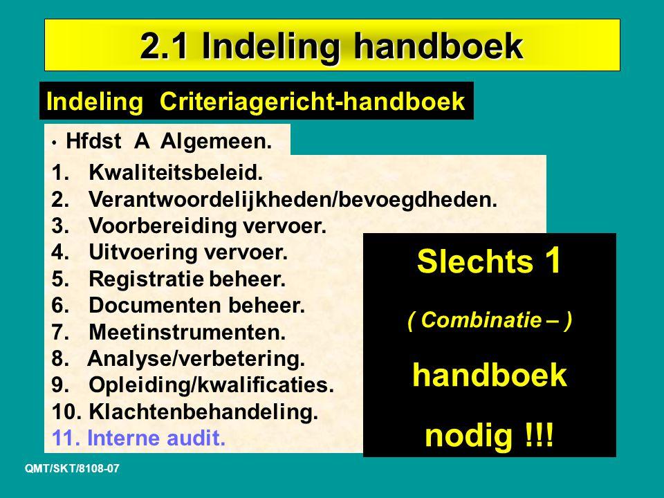 2.1 Indeling handboek QMT/SKT/8108-07 Indeling Criteriagericht-handboek • Hfdst A Algemeen.