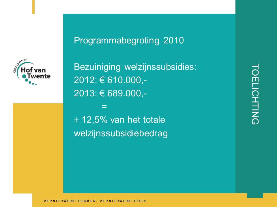 V E R N I E U W E N D D E N K E N, V E R N I E U W E N D D O E N TOELICHTING Programmabegroting 2010 Bezuiniging welzijnssubsidies: 2012: € 610.000,- 2013: € 689.000,- = ± 12,5% van het totale welzijnssubsidiebedrag