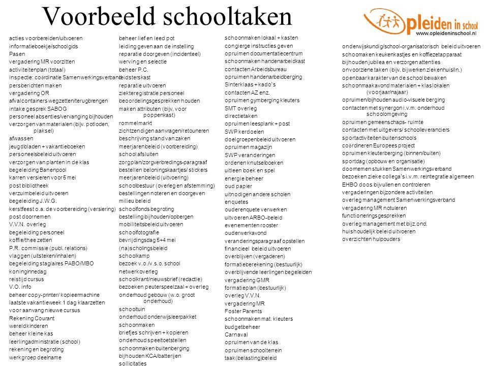 Voorbeeld schooltaken acties voorbereiden/uitvoeren informatieboekje/schoolgids Pasen vergadering MR voorzitten activiteitenplan (totaal) inspectie: c