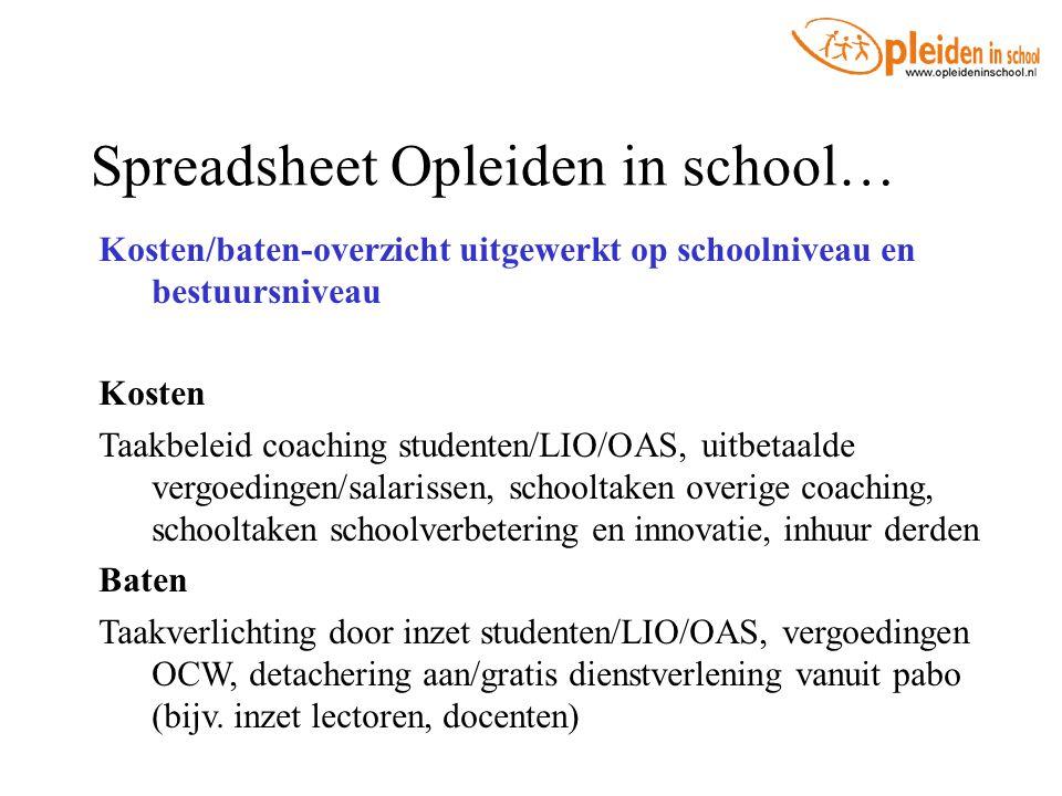 Spreadsheet Opleiden in school… Kosten/baten-overzicht uitgewerkt op schoolniveau en bestuursniveau Kosten Taakbeleid coaching studenten/LIO/OAS, uitb