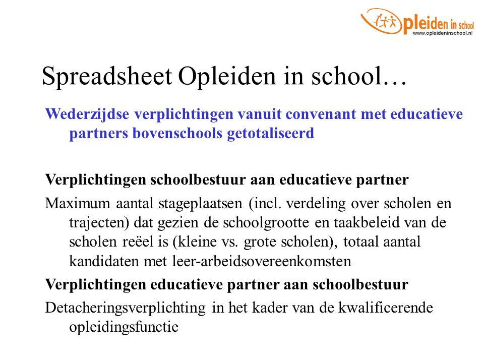 Spreadsheet Opleiden in school… Wederzijdse verplichtingen vanuit convenant met educatieve partners bovenschools getotaliseerd Verplichtingen schoolbe