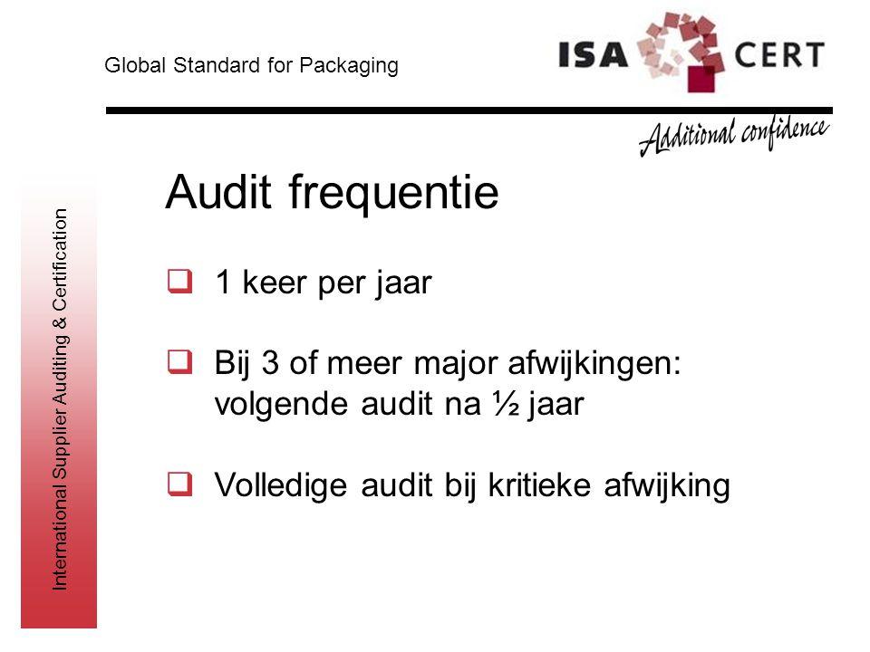 International Supplier Auditing & Certification Audit frequentie  1 keer per jaar  Bij 3 of meer major afwijkingen: volgende audit na ½ jaar  Volle