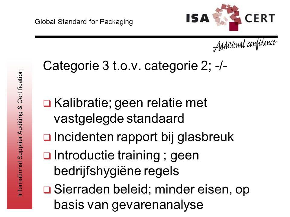International Supplier Auditing & Certification Categorie 3 t.o.v. categorie 2; -/-  Kalibratie; geen relatie met vastgelegde standaard  Incidenten