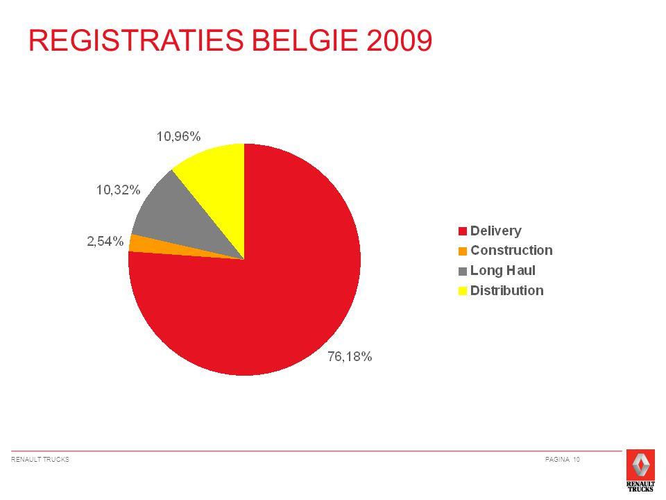 RENAULT TRUCKSPAGINA 10 REGISTRATIES BELGIE 2009