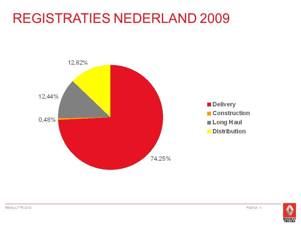 RENAULT TRUCKSPAGINA 11 REGISTRATIES NEDERLAND 2009