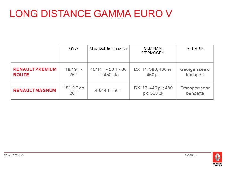 RENAULT TRUCKSPAGINA 21 LONG DISTANCE GAMMA EURO V GVWMax.