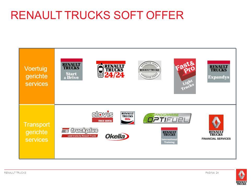 RENAULT TRUCKSPAGINA 24 RENAULT TRUCKS SOFT OFFER Voertuig gerichte services Transport gerichte services
