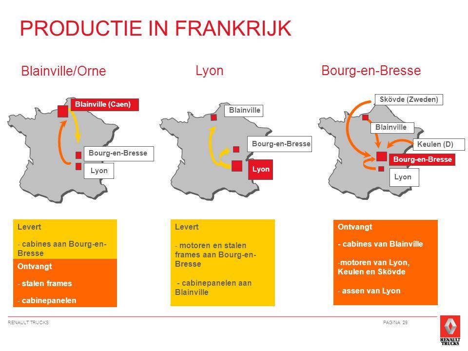 RENAULT TRUCKSPAGINA 29 PRODUCTIE IN FRANKRIJK Levert - cabines aan Bourg-en- Bresse Bourg-en-Bresse Lyon Blainville (Caen) Ontvangt - stalen frames - cabinepanelen Blainville/Orne Ontvangt - cabines van Blainville -motoren van Lyon, Keulen en Skövde - assen van Lyon Keulen (D) Bourg-en-Bresse Blainville Skövde (Zweden) Lyon Bourg-en-Bresse Blainville Lyon Levert - motoren en stalen frames aan Bourg-en- Bresse - cabinepanelen aan Blainville Lyon