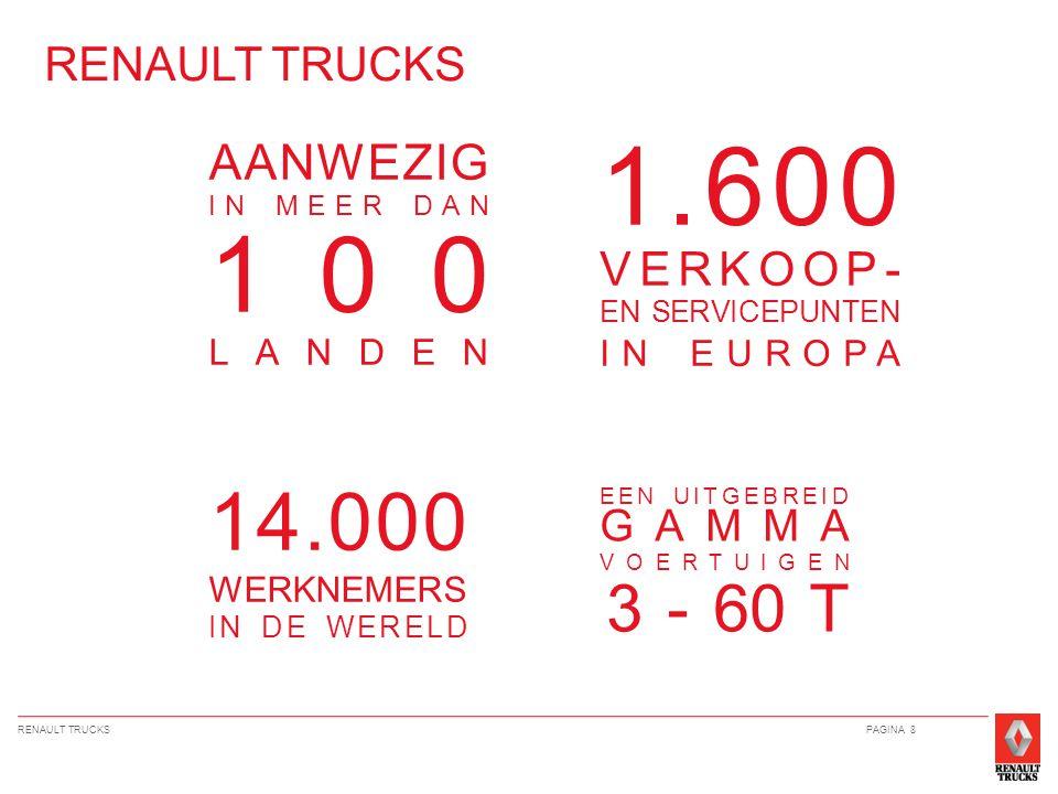 PAGINA 8 AANWEZIG IN MEER DAN 100 LANDEN 1.600 VERKOOP- EN SERVICEPUNTEN IN EUROPA EEN UITGEBREID GAMMA VOERTUIGEN 3 - 60 T 14.000 WERKNEMERS IN DE WERELD RENAULT TRUCKS