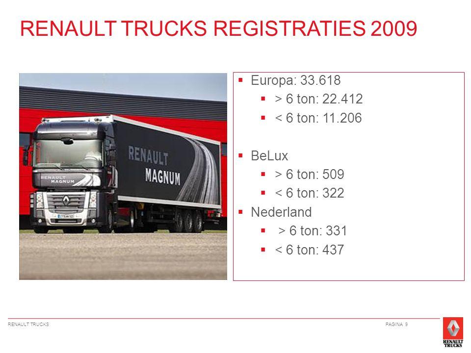 RENAULT TRUCKSPAGINA 30 EUROPEES NETWERK  12 hoofdkantoren  1.600 verkoop- en servicepunten